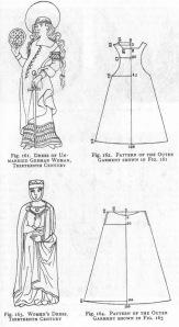 Istorija odevnih predmeta - Page 5 142